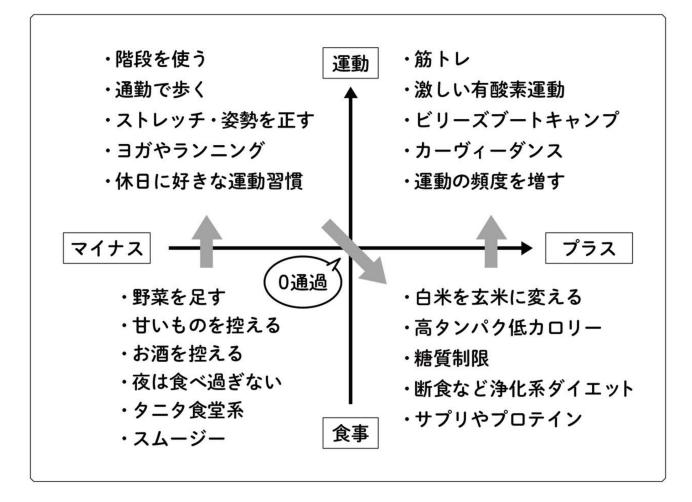 f:id:miyama-chronicle:20180128125048p:plain