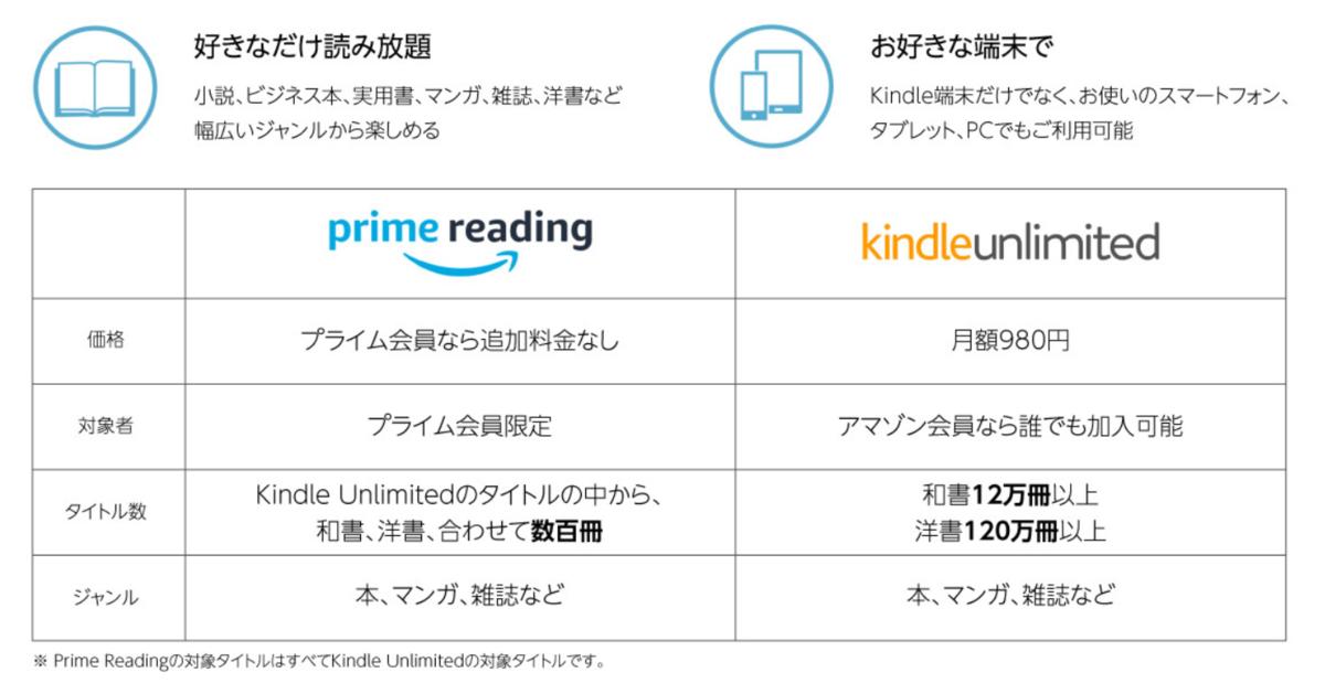 f:id:miyama-chronicle:20210620174926p:plain