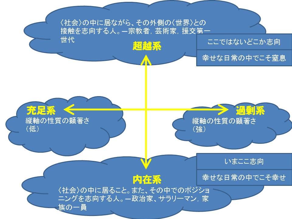 f:id:miyama-teru:20170707023229j:plain