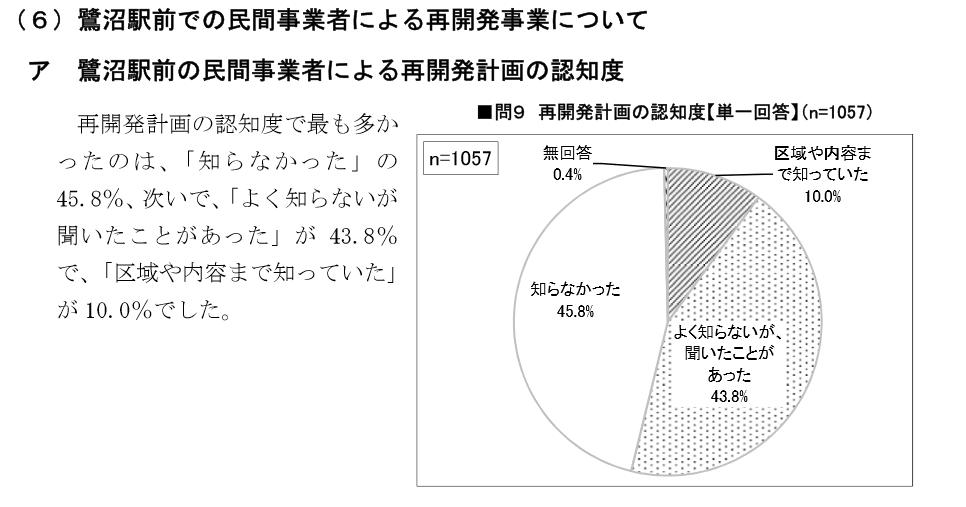 f:id:miyamaezaki:20181203083802p:plain