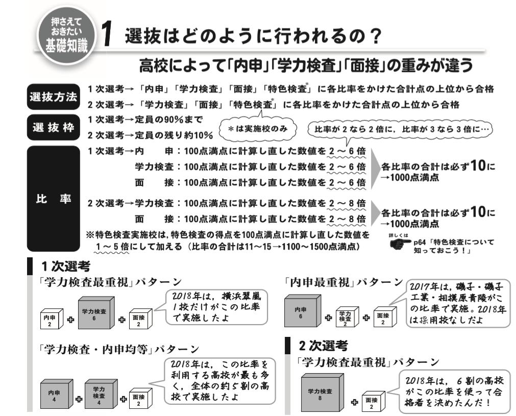 f:id:miyamaezaki:20181211094834p:plain