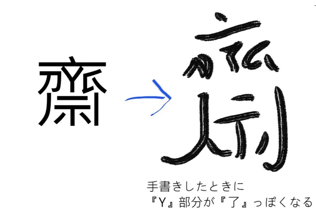f:id:miyamaezaki:20190122235019p:plain