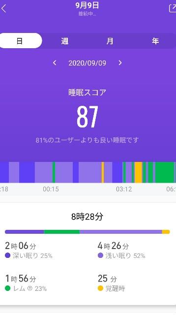 f:id:miyamama38:20201210085424j:plain