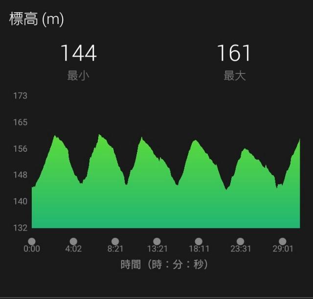 f:id:miyamasu15:20180815201600j:image