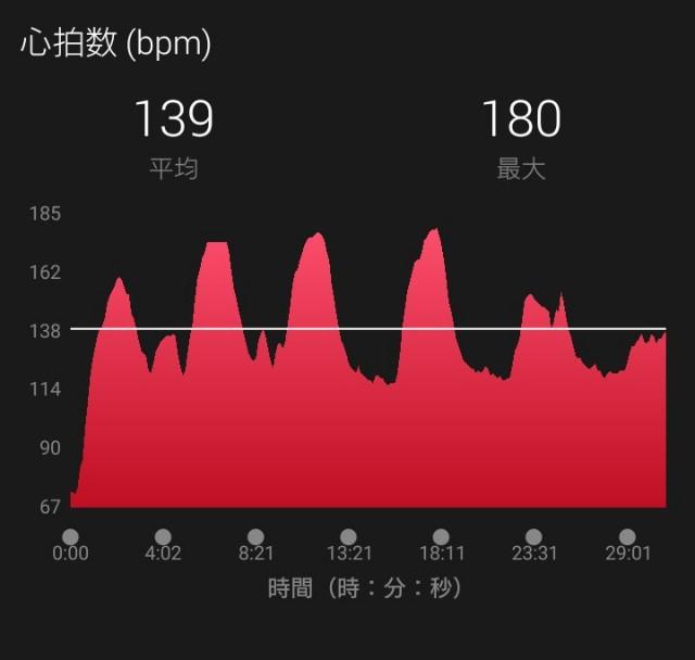 f:id:miyamasu15:20180815201619j:image