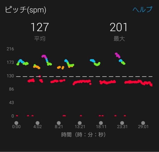 f:id:miyamasu15:20180815201727j:image