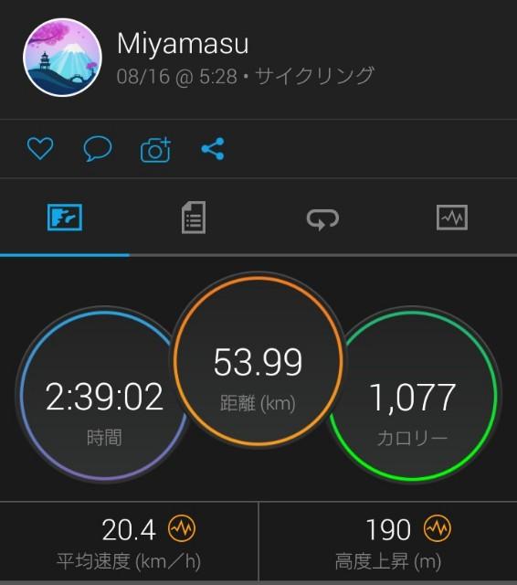 f:id:miyamasu15:20180816134119j:image