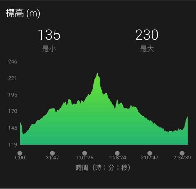 f:id:miyamasu15:20180816134343j:image