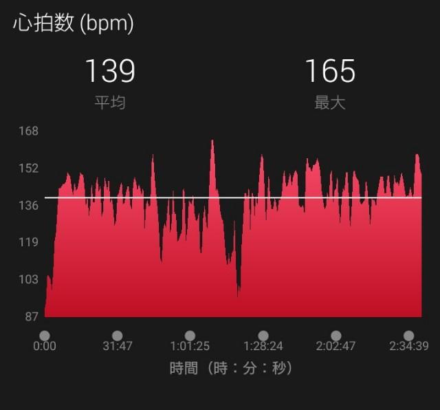 f:id:miyamasu15:20180816134351j:image