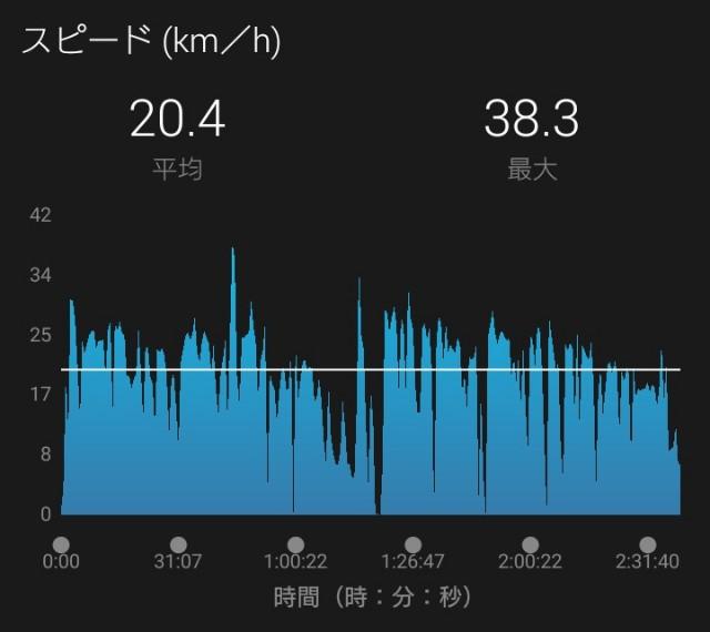 f:id:miyamasu15:20180816134404j:image
