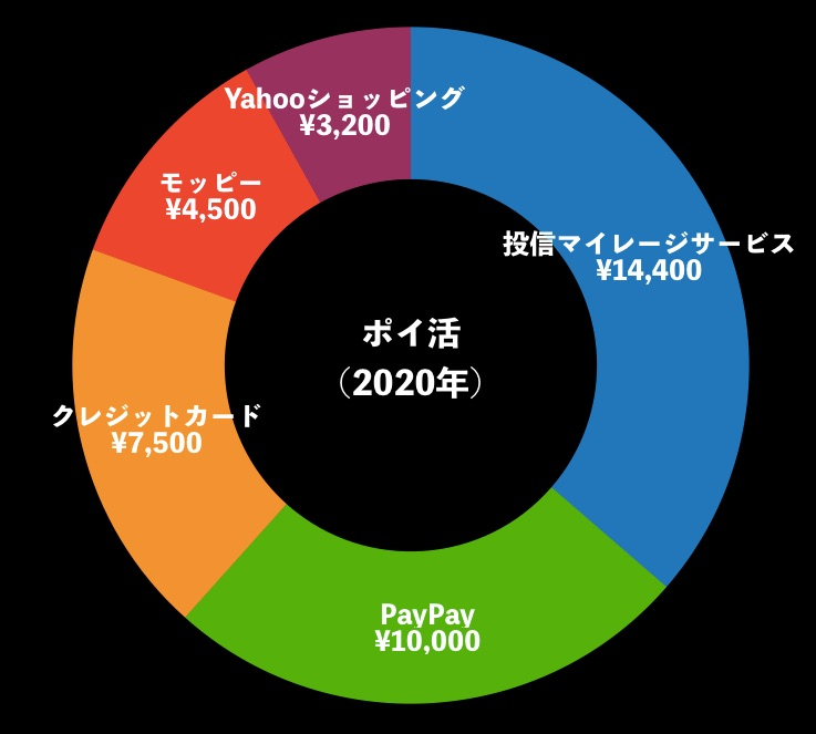 f:id:miyamori_k:20210320150636j:plain:w500