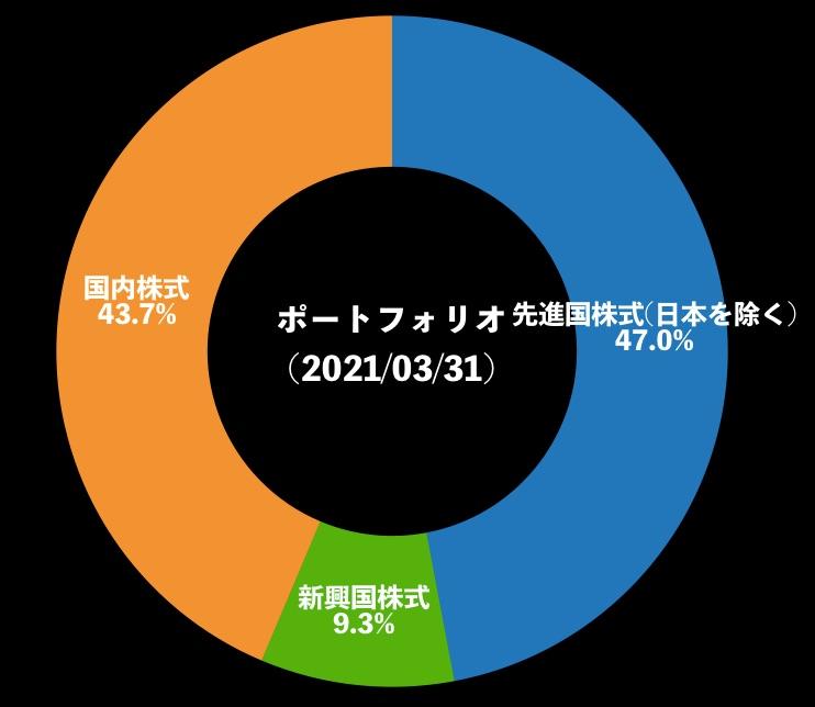 f:id:miyamori_k:20210411160754j:plain:w500