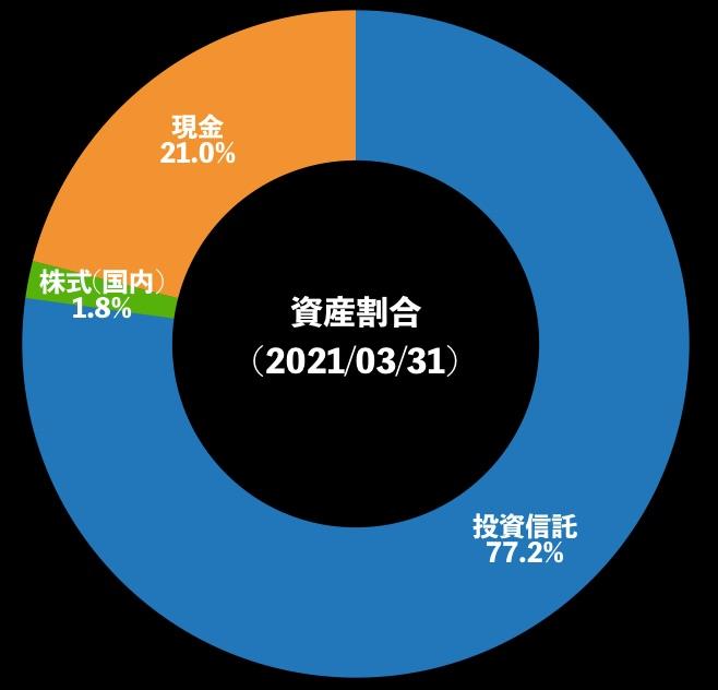 f:id:miyamori_k:20210411160942j:plain:w500