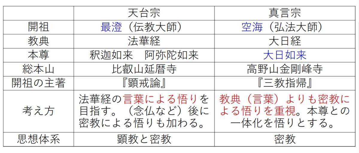 f:id:miyamot:20210203124456p:plain