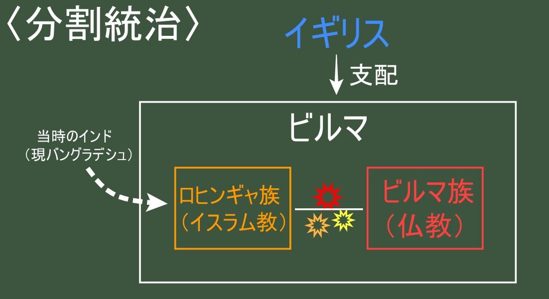 f:id:miyamot:20210208041426j:plain