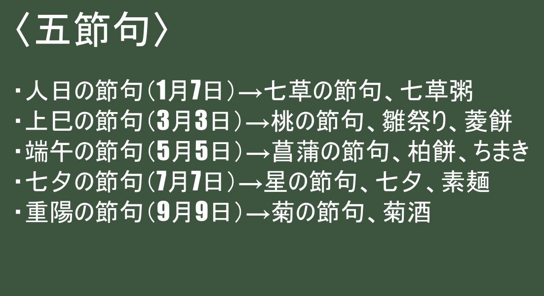 f:id:miyamot:20210302211225j:plain