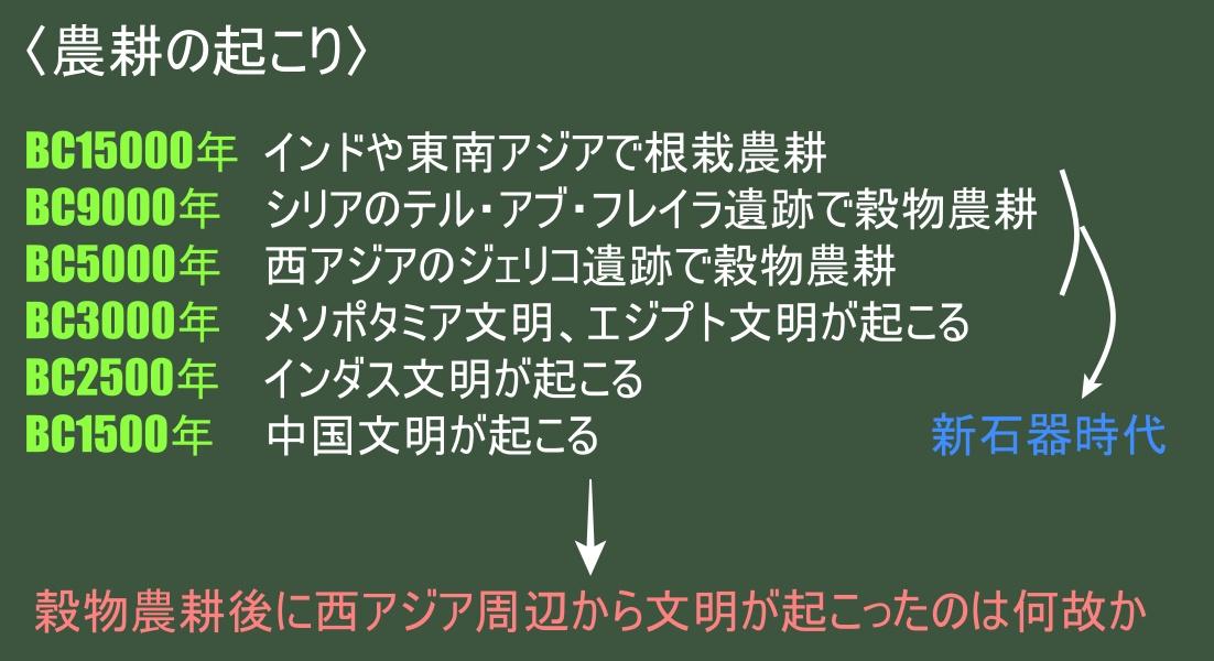 f:id:miyamot:20210306082944j:plain
