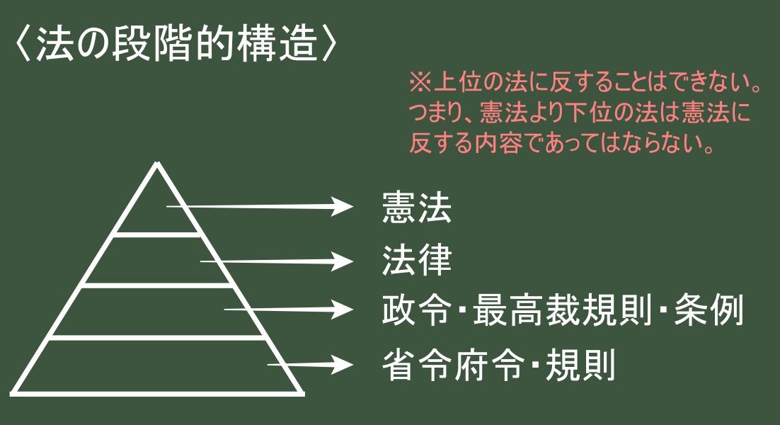 f:id:miyamot:20210320155209j:plain