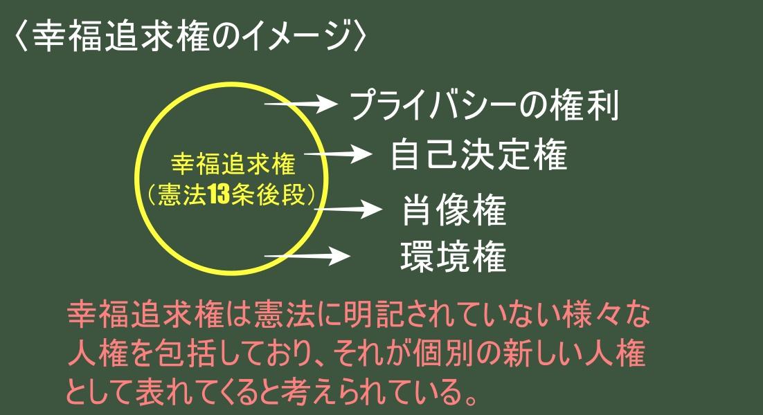 f:id:miyamot:20210320213854j:plain