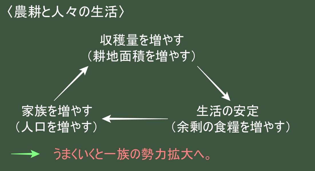 f:id:miyamot:20210323155715j:plain