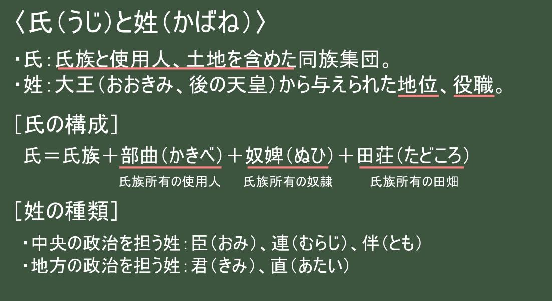 f:id:miyamot:20210323234615j:plain