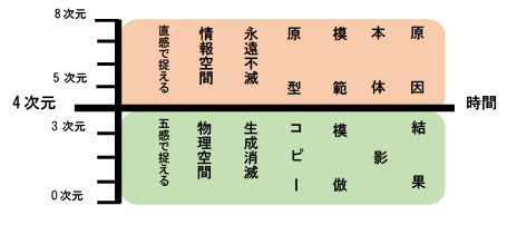 f:id:miyamotohirotaka:20210711120701p:plain