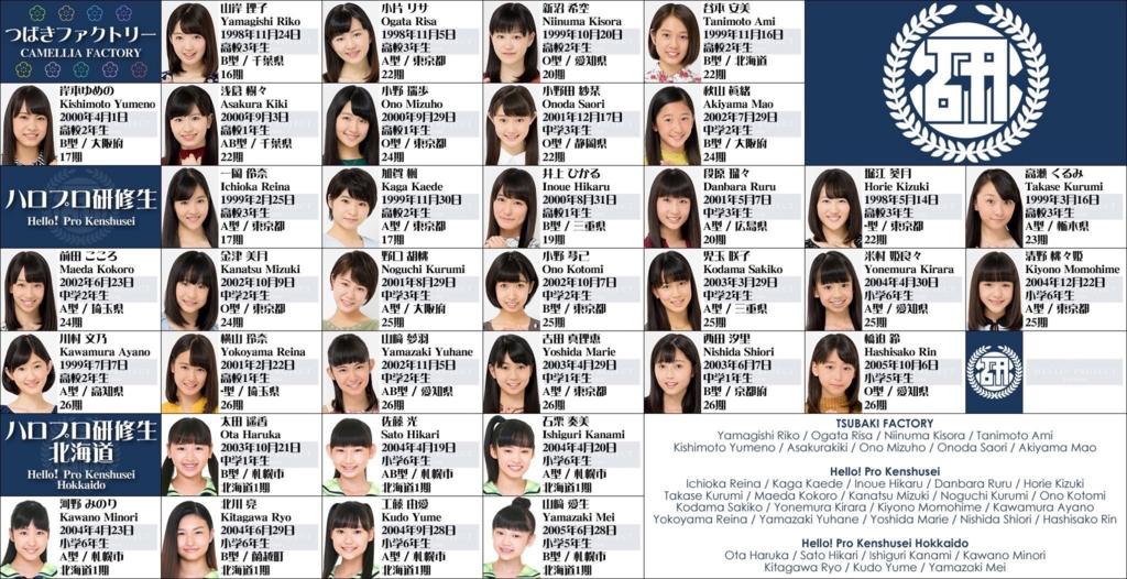 f:id:miyanagirina:20161202232237j:plain