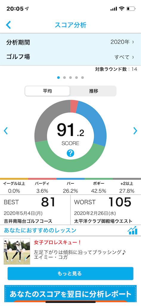 f:id:miyanao0403:20200525200911p:image