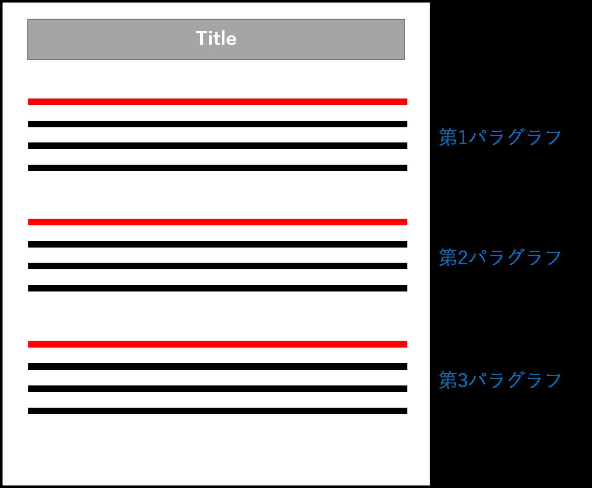 f:id:miyane_com:20190909112436p:plain