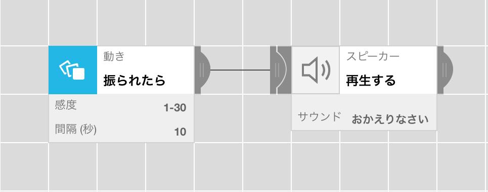 f:id:miyanishiMESH:20170428195806p:plain
