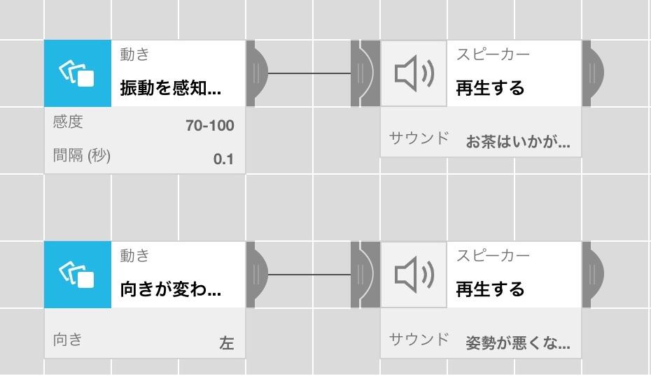 f:id:miyanishiMESH:20170526141154j:plain