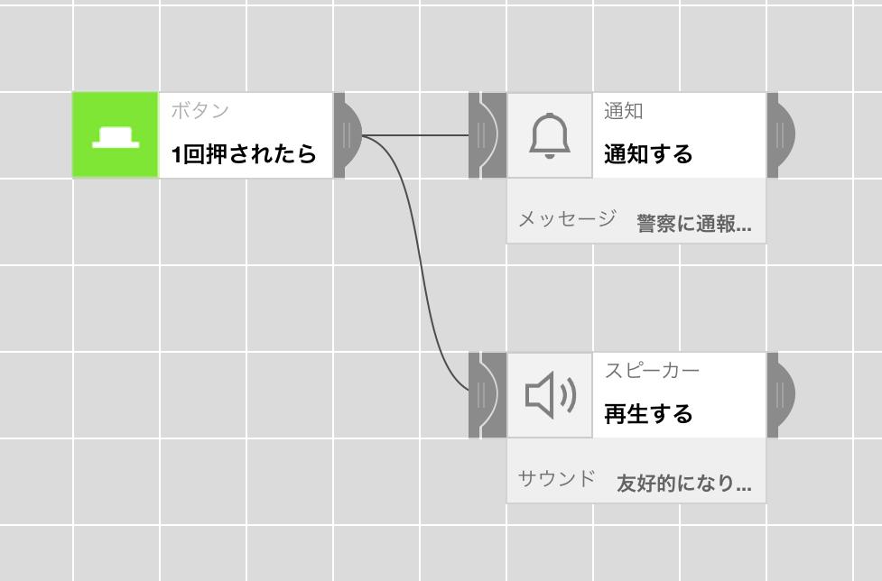 f:id:miyanishiMESH:20170626100824p:plain