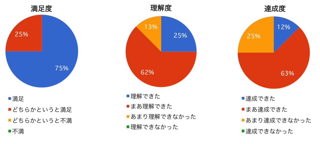 f:id:miyanishiMESH:20170713135450p:plain