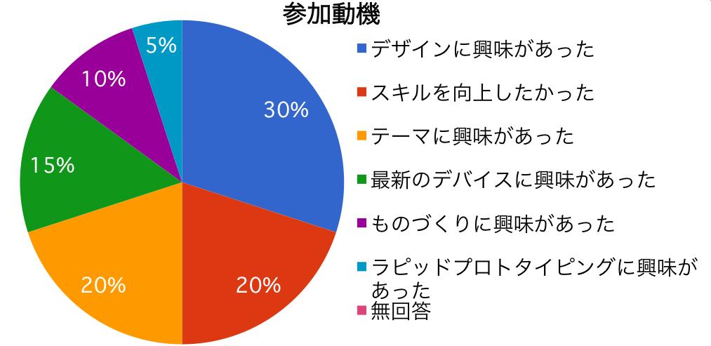 f:id:miyanishiMESH:20170720112026p:plain