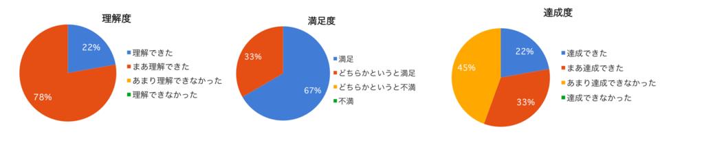 f:id:miyanishiMESH:20170720113535p:plain