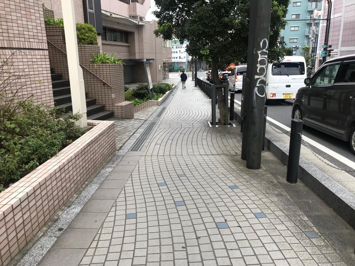 f:id:miyanishinoaya:20191018025622j:plain