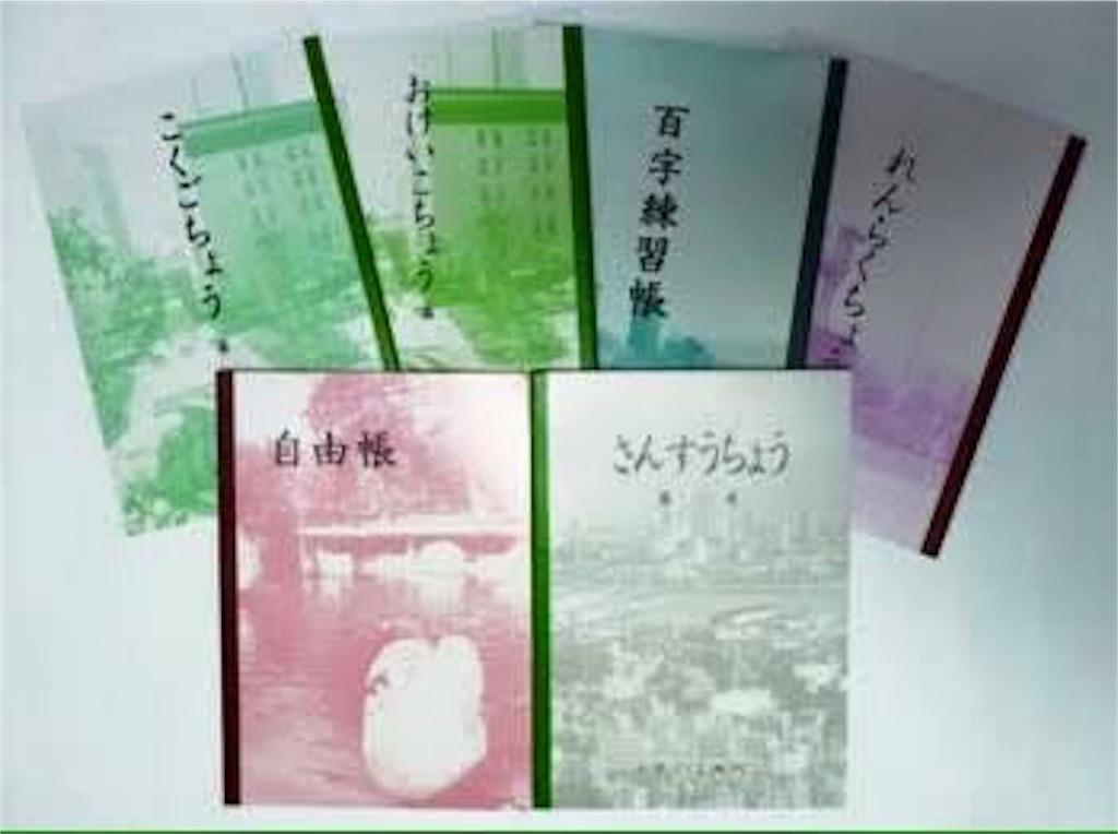 f:id:miyanotakashi:20160220184830j:image