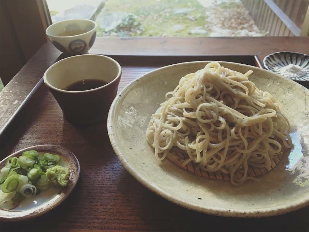 f:id:miyanotakashi:20170403104457j:image