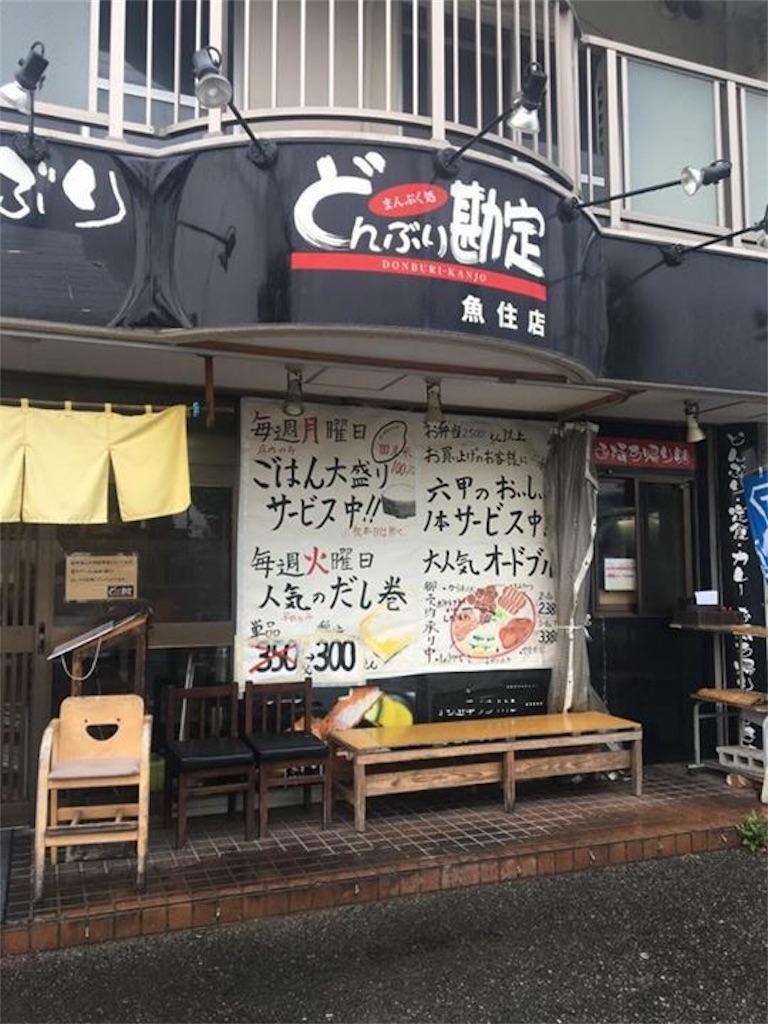 f:id:miyanotakashi:20170529061655j:image