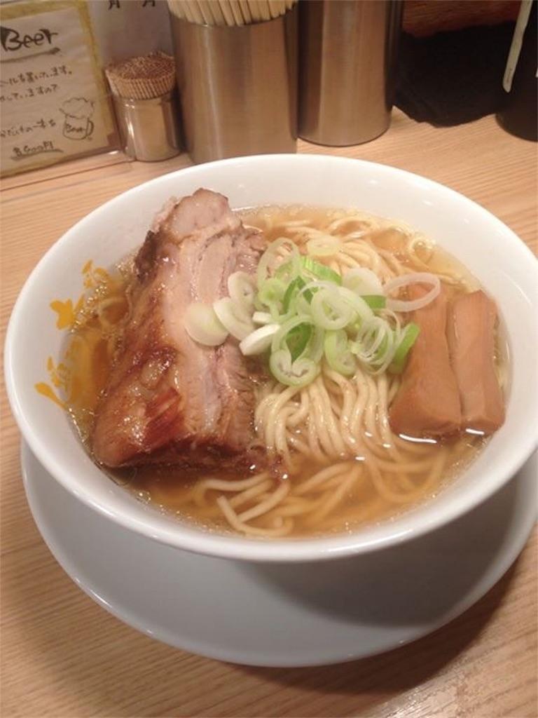 f:id:miyanotakashi:20170626084332j:image
