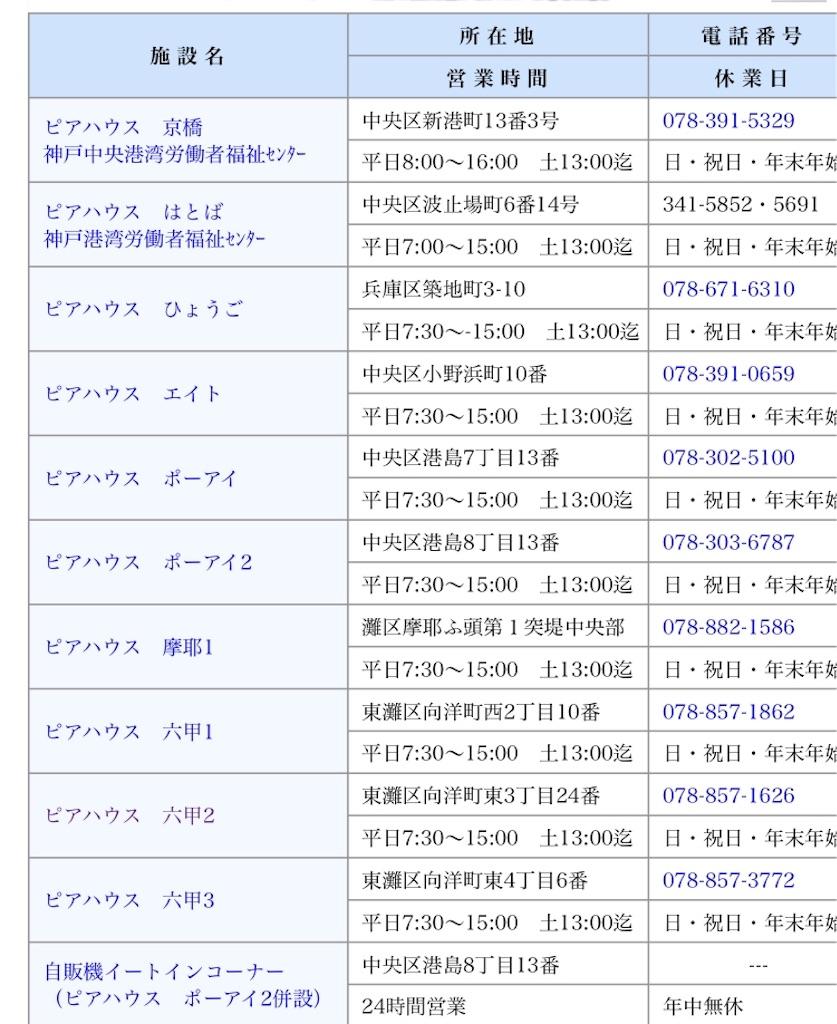 f:id:miyanotakashi:20180213205530j:image