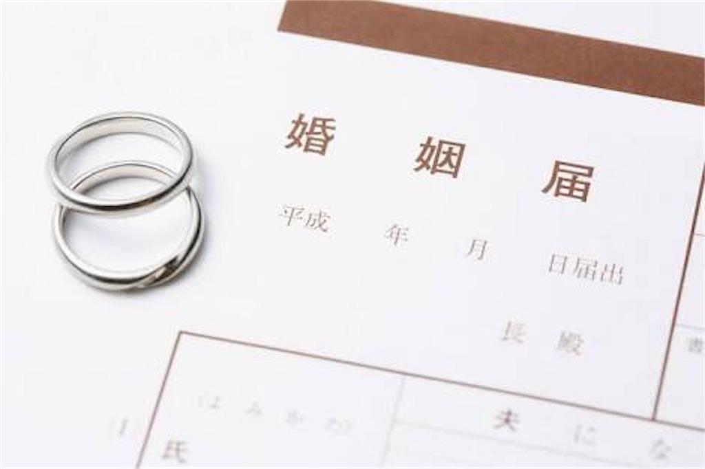 f:id:miyanotakashi:20180223115455j:image