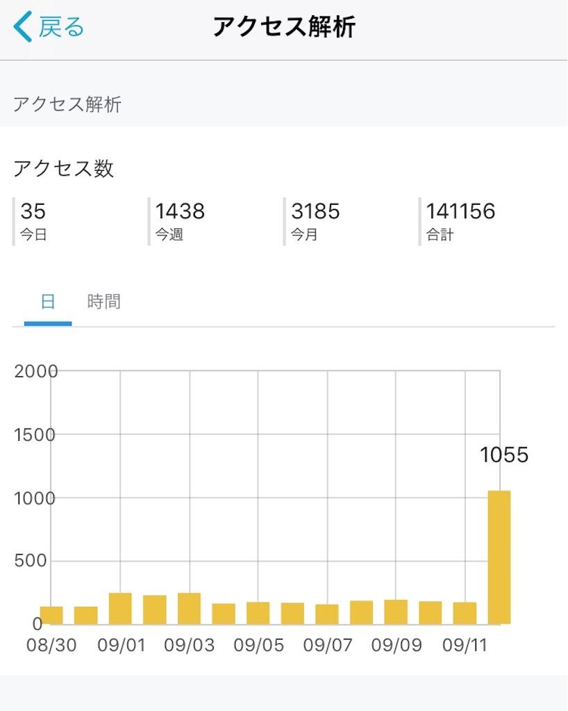 f:id:miyanotakashi:20180913063753j:image