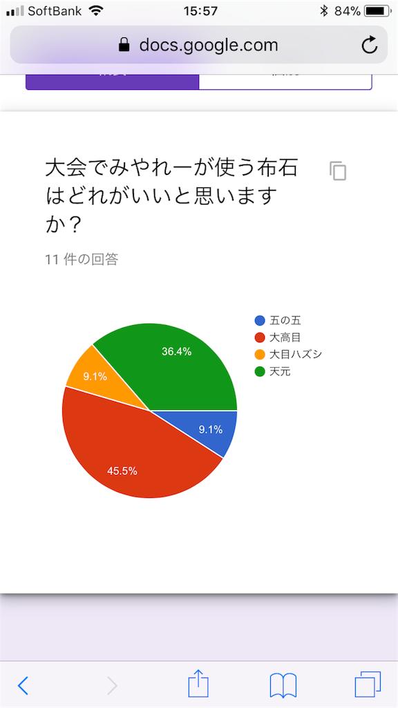 f:id:miyare-igosuki:20180105155840p:image