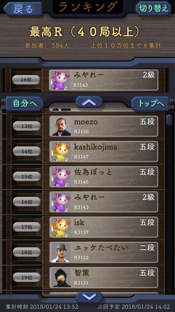 f:id:miyare-igosuki:20180124135248p:image