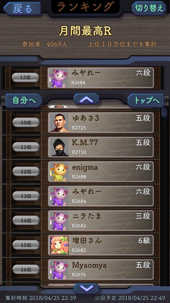 f:id:miyare-igosuki:20180425224713p:image