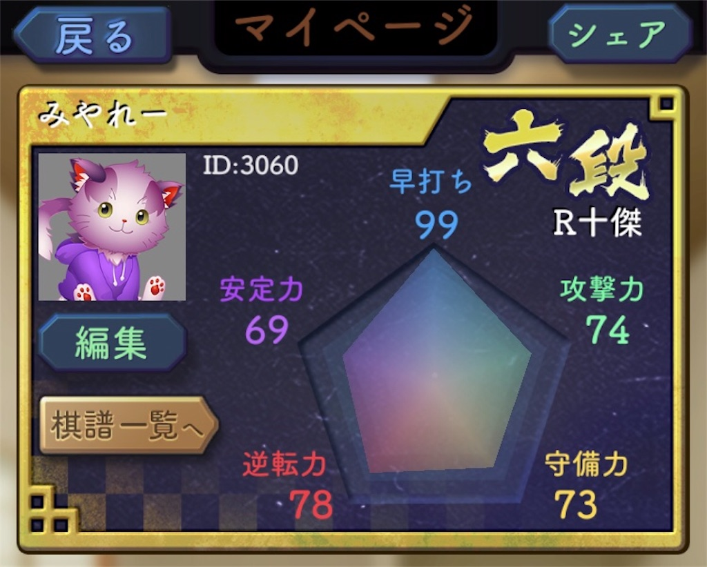 f:id:miyare-igosuki:20180505205904j:image
