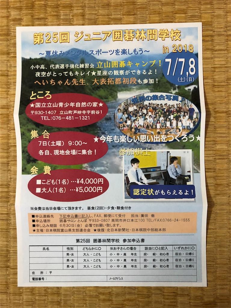 f:id:miyare-igosuki:20180607211311j:image