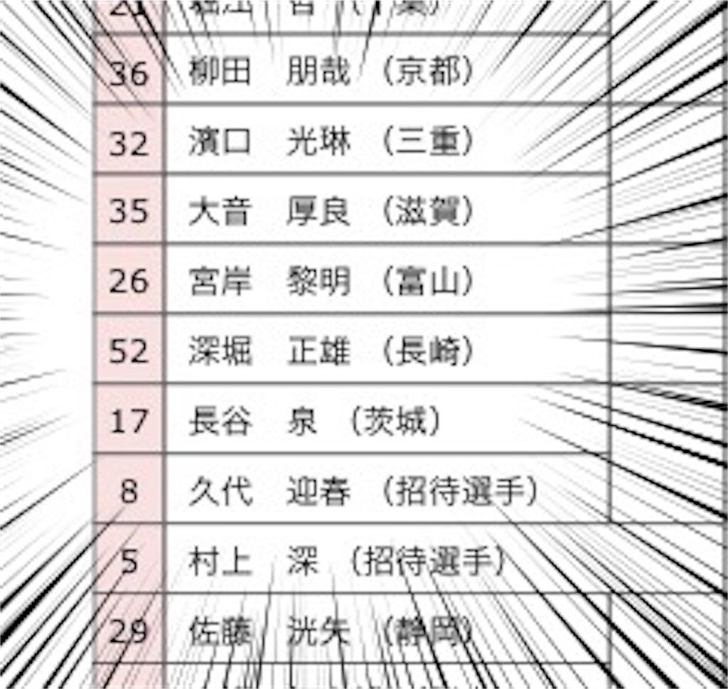f:id:miyare-igosuki:20180628225059j:image