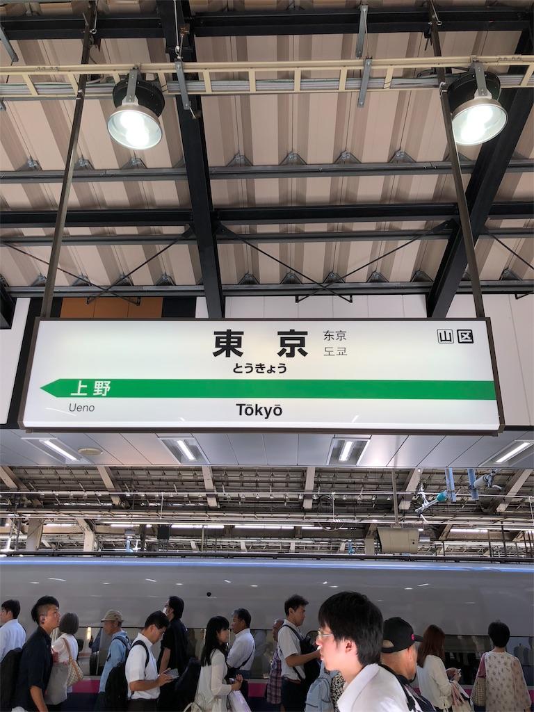 f:id:miyare-igosuki:20180629215415j:image